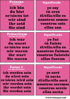 Verbo sein verbo ser aleman